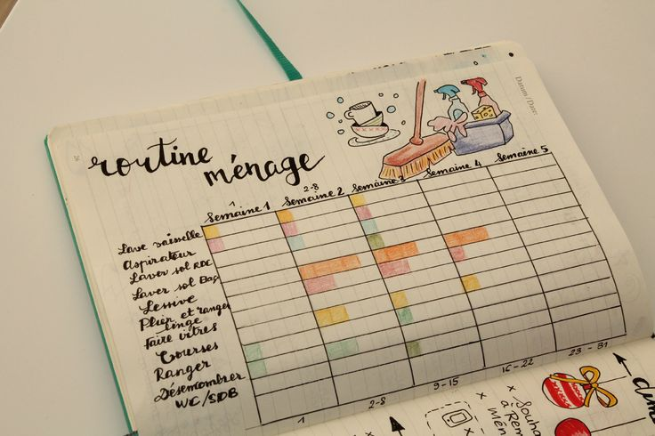 Bullet journal - Mes jolis grigris