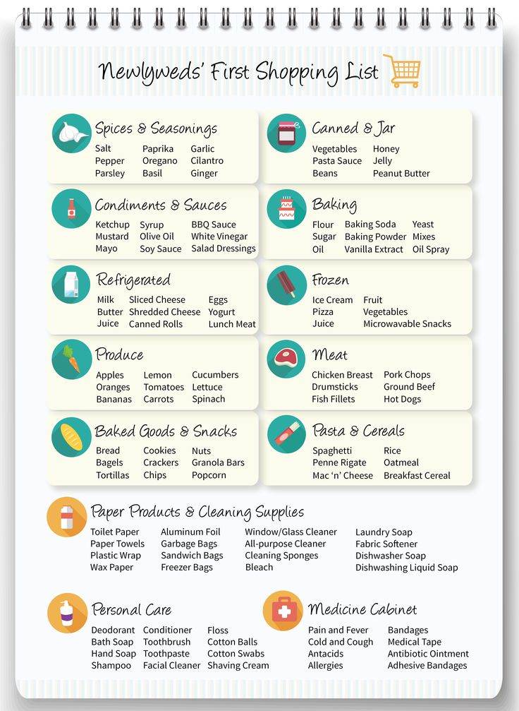 Best 20+ First apartment list ideas on Pinterest | Housewife, How ...