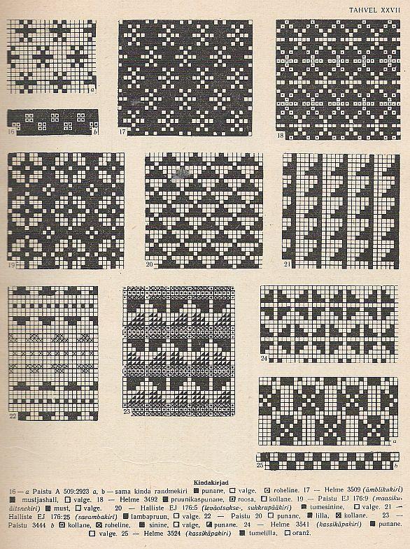 Kindad pattern charts