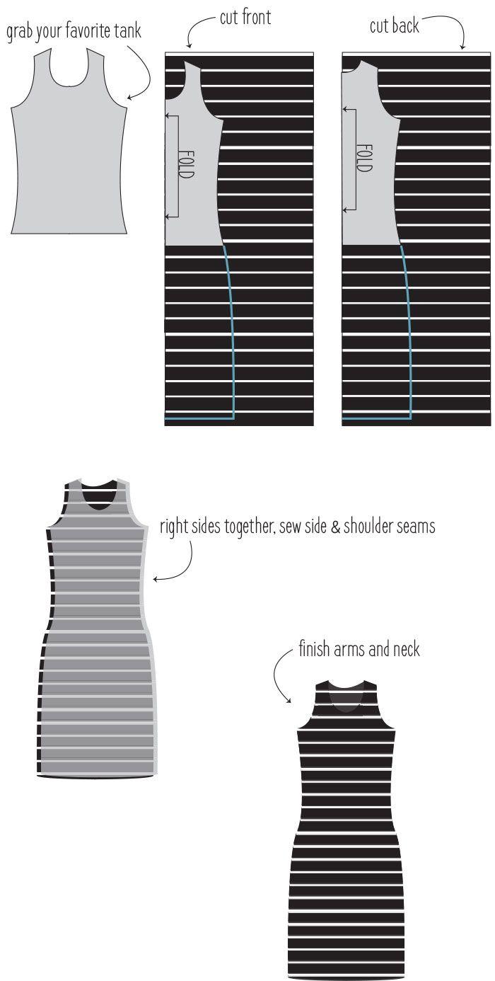 Striped Dress Tutorial :: Dandelion Drift