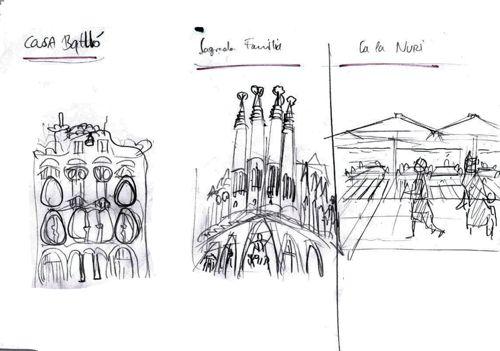 sketchnote scribbles BCN