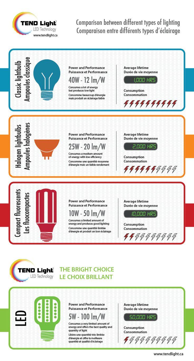 www.tendlight.ca