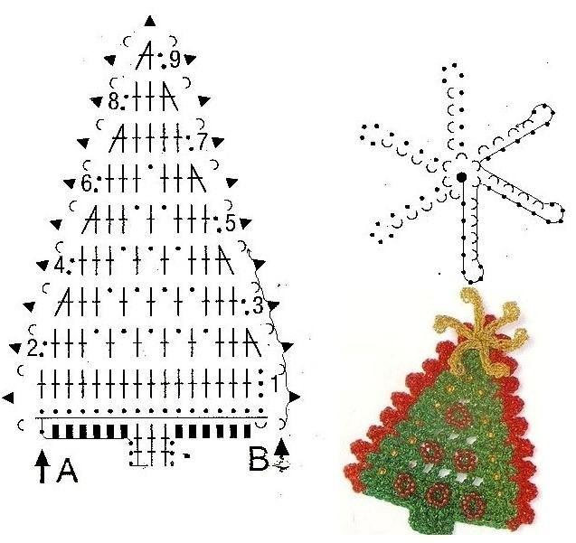 schemi uncinetto natale | Schema uncinetto Albero di Natale con stella | Il blog di Tici
