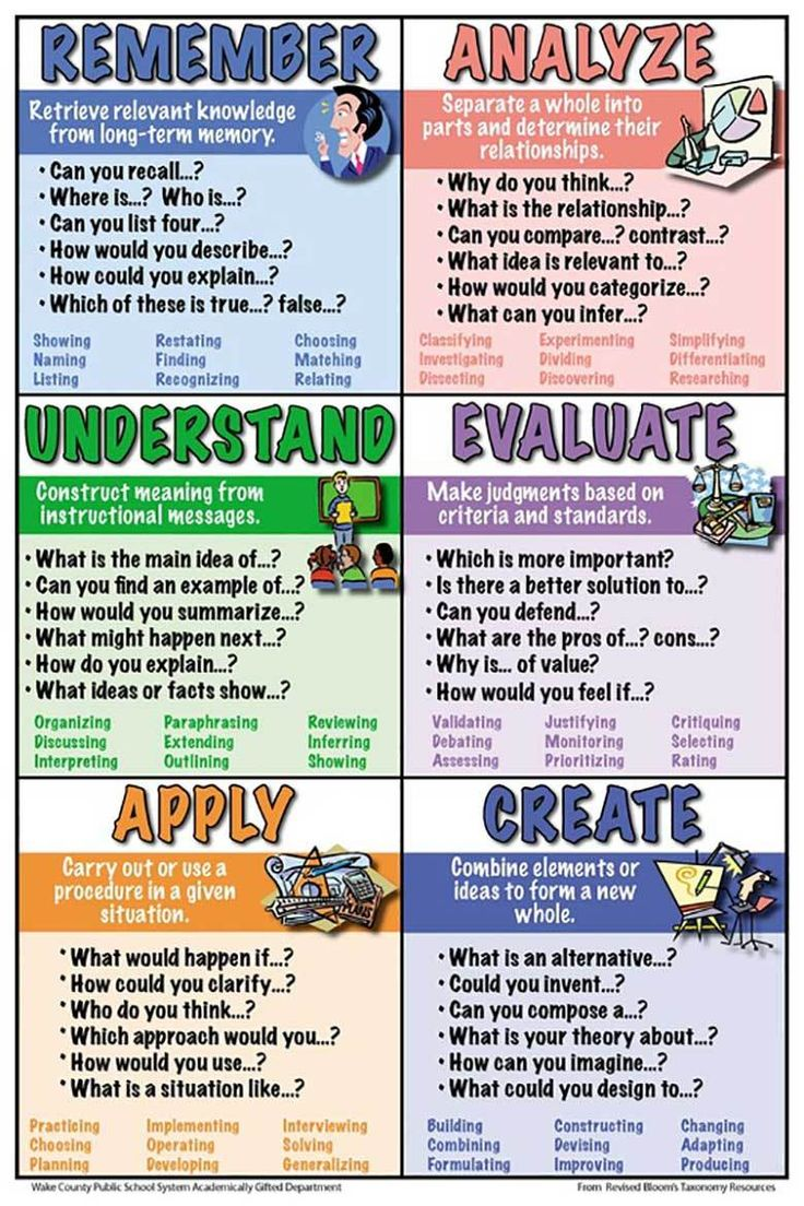 an introduction a description of blooms taxonomy Bloom's taxonomy: an overview asking students to think at higher levels, beyond simple recall, is an excellent way to stimulate students' thought processes .