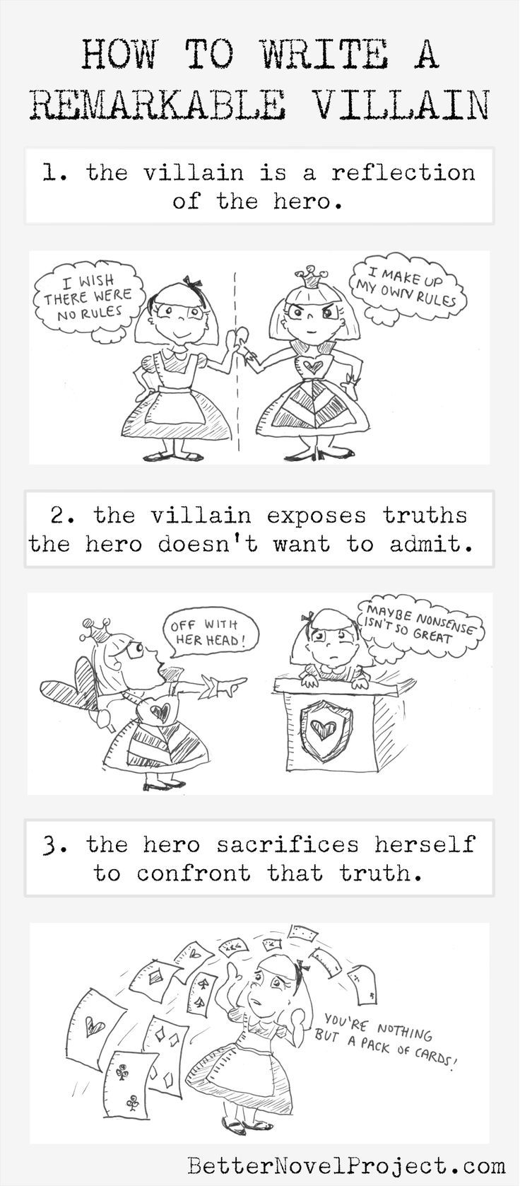 Your villain plays the most important role in your story. Yep, more important than your hero. That means you must go beyond the cliches when developing your villain, because generic platitudes such as maniacal laughter, minions and monologues are standard issue. But don't panic if your villain possesses these stock traits. Even the most celebrated villains are littered with cliches. Look no further than Lord Voldemort from the Harry Potter series and The Joker from The Dark Knight.