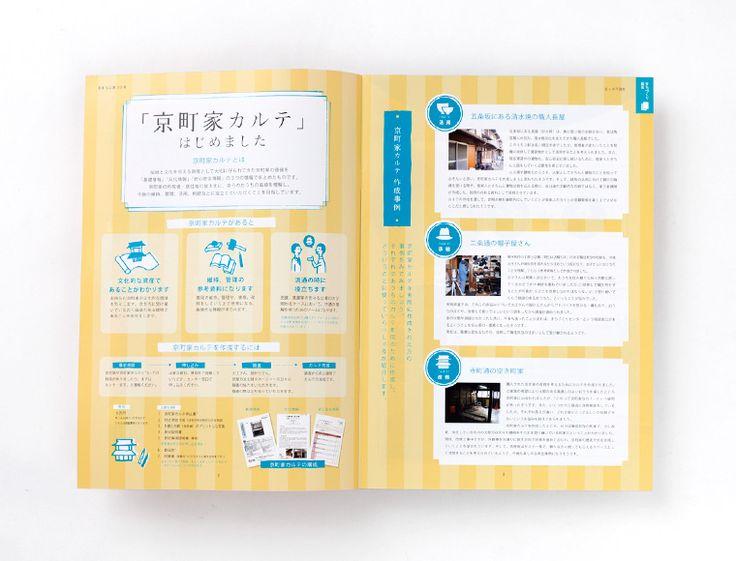 京都市景観・まちづくりセンターの発行するニュースレターのデザインを担当しました。 machi.hitomachi-kyoto.jp 2011...