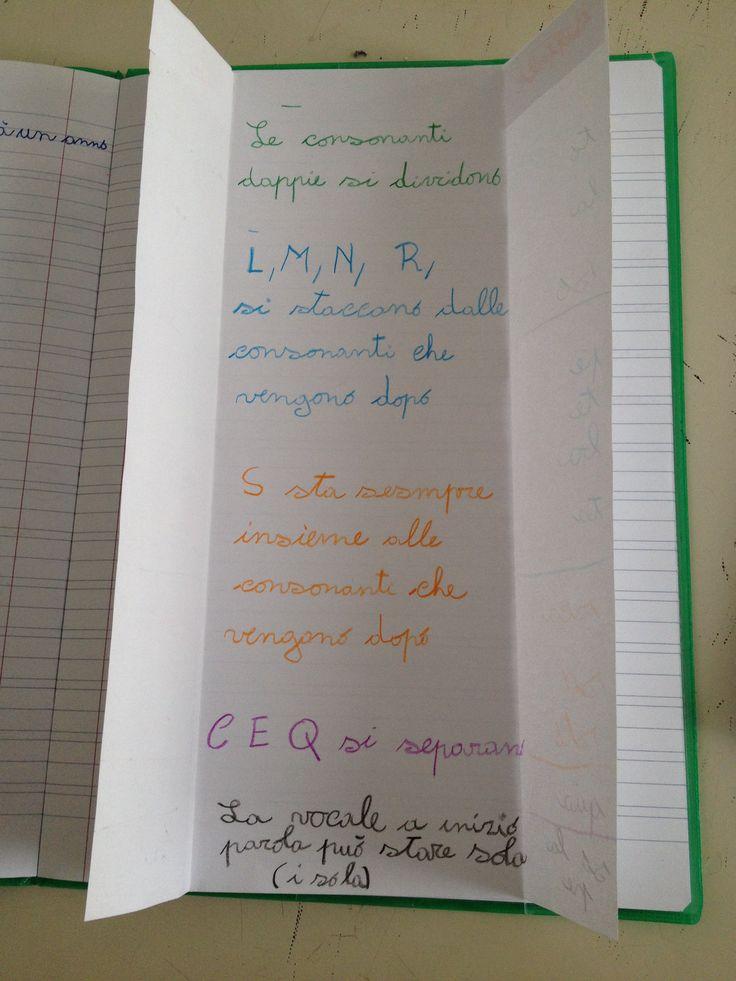 Divisione in sillabe: l'armadietto promemoria 2