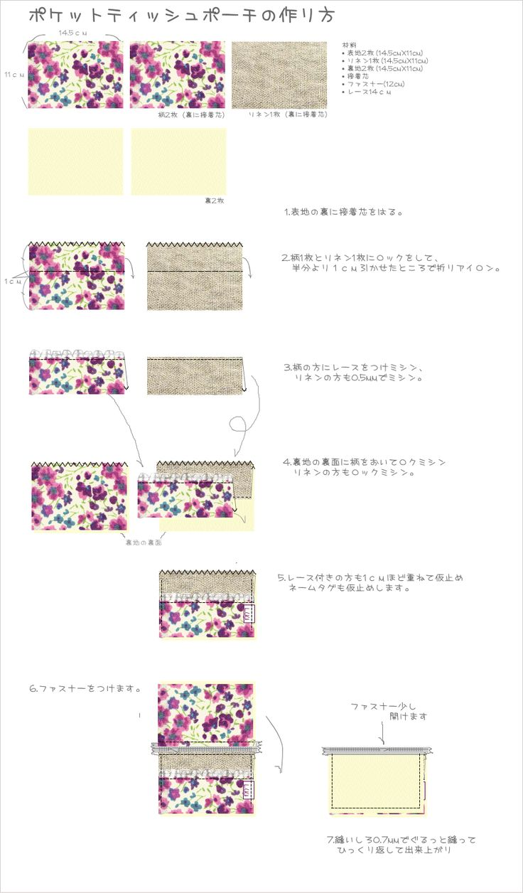 【無料型紙・製図】ポケットティッシュケースの作り方 - あぁっ ハンドメイド☆ラヴ