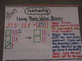 3rd Grade Grapevine: How to Subtract the Common Core Way