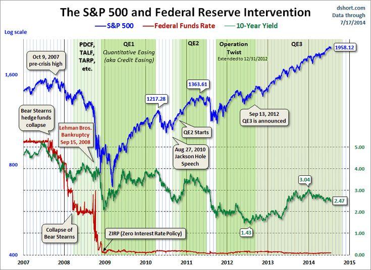 ECRI Recession Watch: Weekly Update