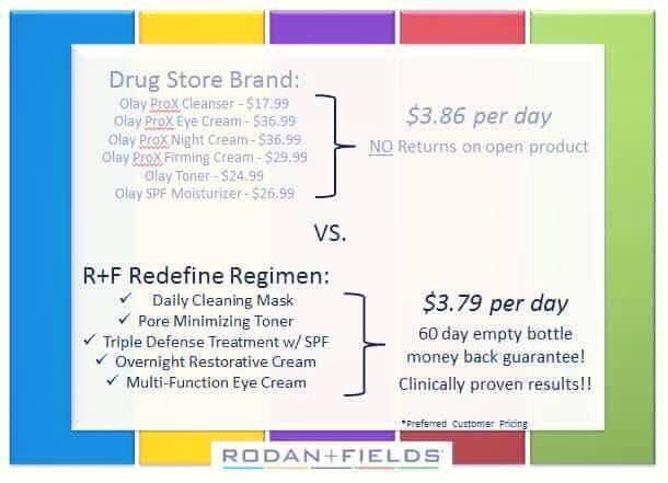 Best 25+ Rodan and fields prices ideas on Pinterest Rodan and - product pricing calculator