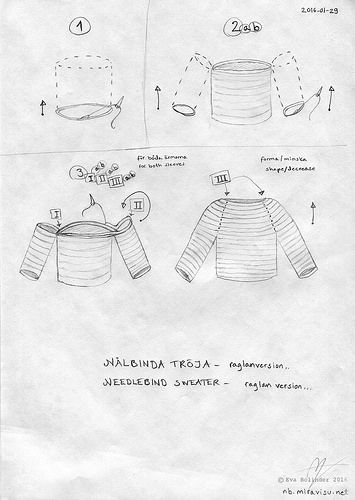 """How to needlebind a sweater, raglan version. Start from bottom of sweater as well as bottom of the sleeves, assemble/attach sleeves in armpits, continue around the upper side of the sleeve, and onwards and make decreases along raglan """"seams"""" (possibly also in the sides). Illustration by Eva Bolinder / miravisu @ flickr"""