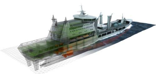 Regjeringen vil ha nytt logistikk- og støttefartøy #milforum #marinen #fartøy #båt #vessel