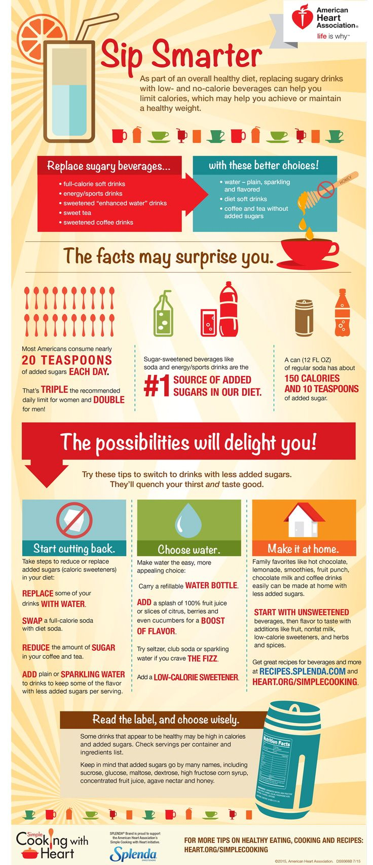 Simple Cooking with Heart Sip Smarter Infographic