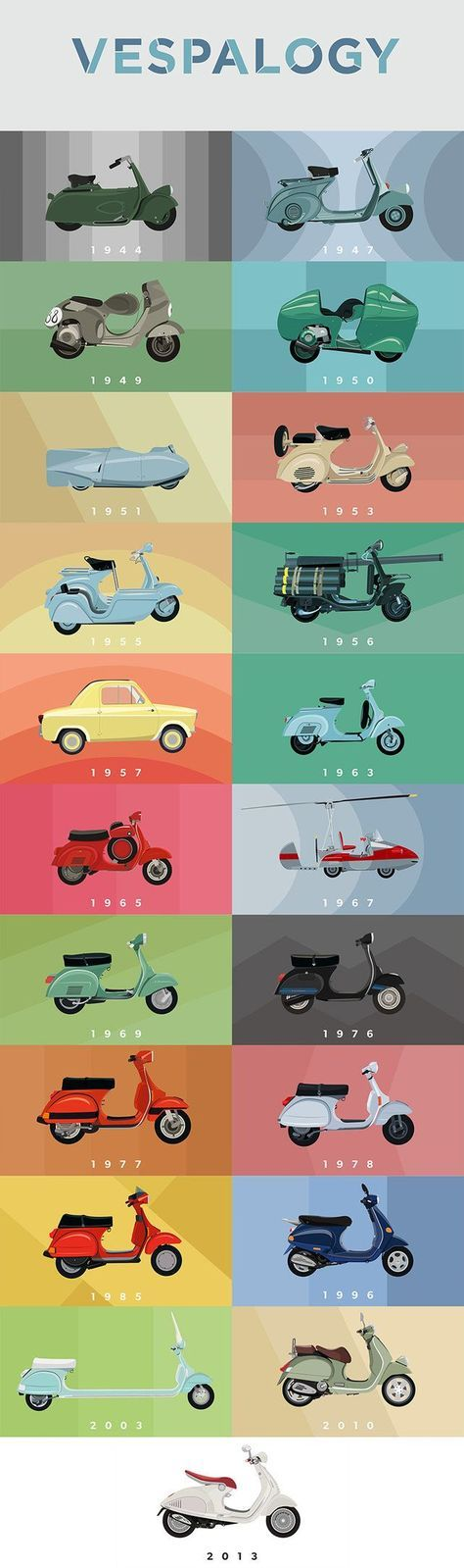 If you're going to #ride, do it in style! #Vespa has mastered style over the years, as this fun infographic demonstrates. This month we've got amazing sales on our scooters, so come in and see us. #scooterlove #Vespa