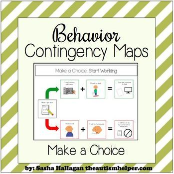 Contingency behavior maps show a visual representation of engaging in appropriate and inappropriate behaviors and the consequences that the behaviors result in. Contingency maps are so effective because they illustrate in a concrete way the results of both the desired and undesired behavior!