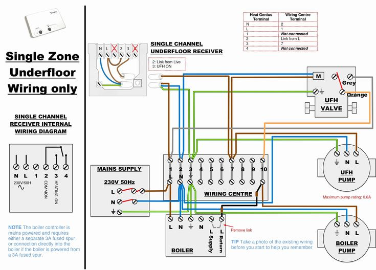 New Honeywell Central Heating Thermostat Wiring Diagram