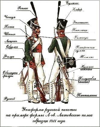 Костюм русского гренадера