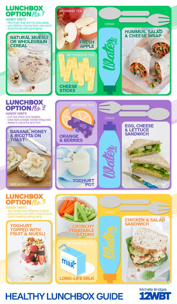 Healthy Lunch Box Ideas Your Kids Will Love! - 12WBT 12WBT