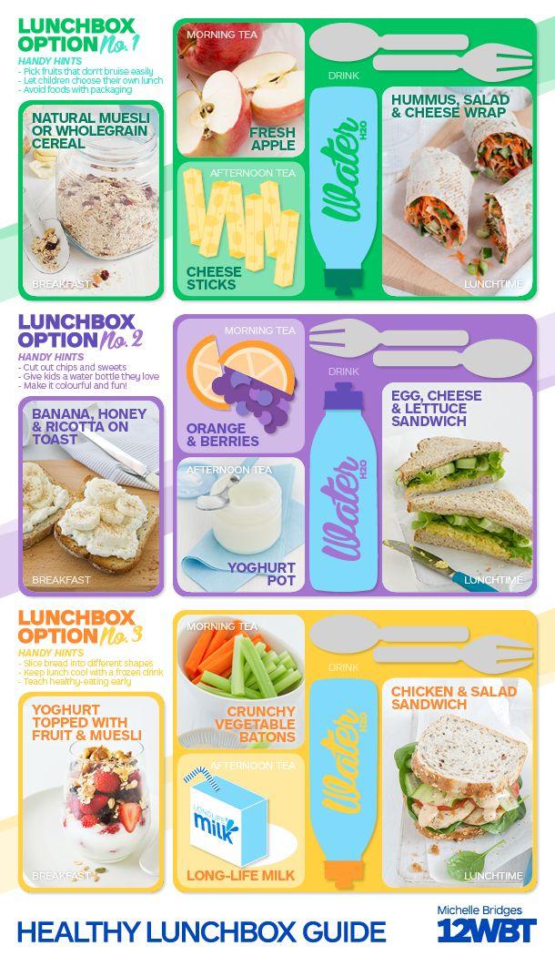 Healthy Lunch Box Ideas Your Kids Will Love! - 12WBT 12WBT