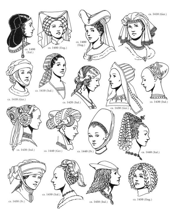 Interesante panel de ilustraciones con los diferentes tocados Renacentistas