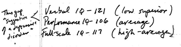 Ted Bundy's IQ, which was nowhere near 136 ! His full scale IQ was 117.  From A Visual Timeline :   Marilyn Feldman gave Ted a psych test on September 10, 1986. She found Ted's intellectual capacities were being seriously interfered with by emotional factors.