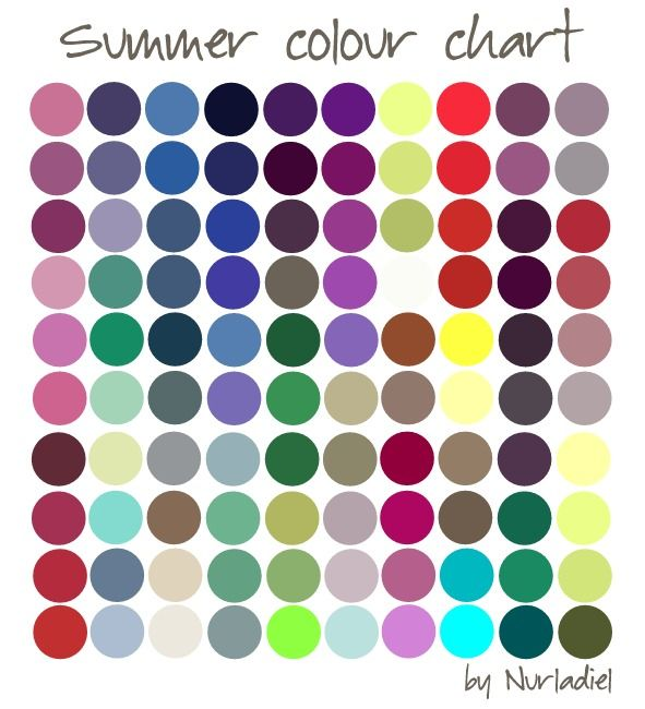 Summer color chart  Season Color Analysis - As the seasons change throughout the year your personal season will remain unwavering further enhancing your natural beauty. When you a summer color type, all clothing in colors of this chart will look great on you.