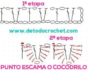 Bello bolero tejido con crochet en punto cocodrilo | Patrones para Crochet