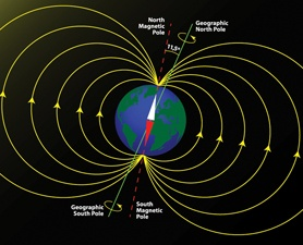 Earth's magnetic field reversed extremely rapidly soon after modern humans first arrived in Europe, completely flip-flopping in less than a thousand years, new research suggests.