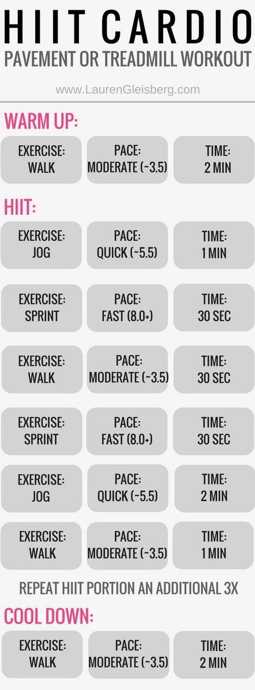 Fitmas Premium Challenge Pack: Week 4 Workouts – Lauren Gleisberg HIIT Cardio