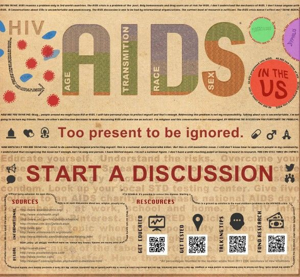 Teens danger hiv