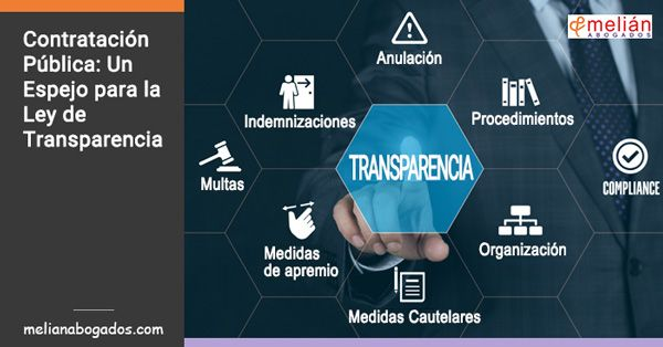La Ley de Transparencia tiene un buen modelo: El recurso especial en materia de contratación. ¿Por qué no un Recurso especial en materia de Transparencia?