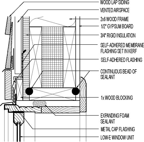 Flanged Window At Head Exterior Foam Sheathing 3 4 In