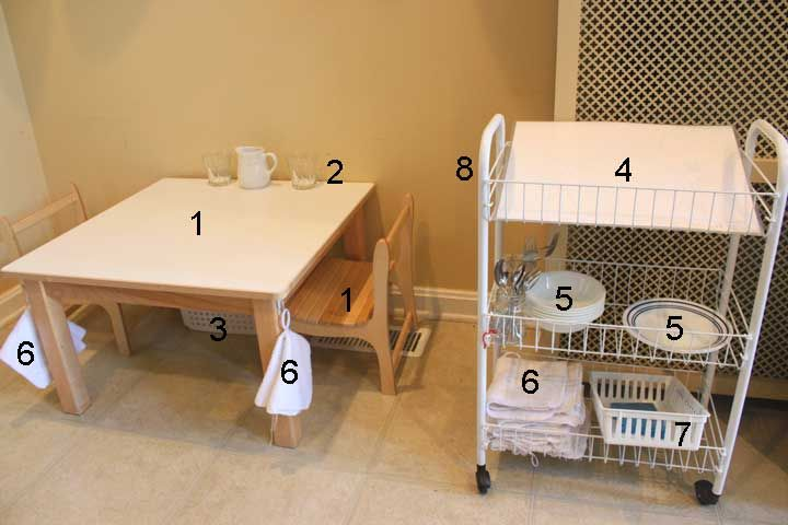 To continue the tour of our new Montessori home, here is where we eat. 1. This is the same weaning table we've had since they were 6 months old - we've gotten more use out of the $150 table than anything else we've ever bought for the kids. However, I replaced the heavy armchairs with light slatted chairs. These chairs were designed by Maria Montessori herself. They are made of birch wood, so they are lightweight enough for children to carry, but the design makes them extremely st...