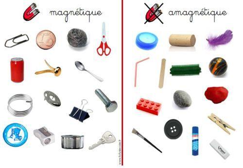 Magnétique ou amagnétique
