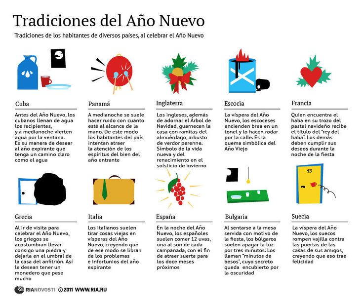 Tradiciones de año nuevo paises latinos