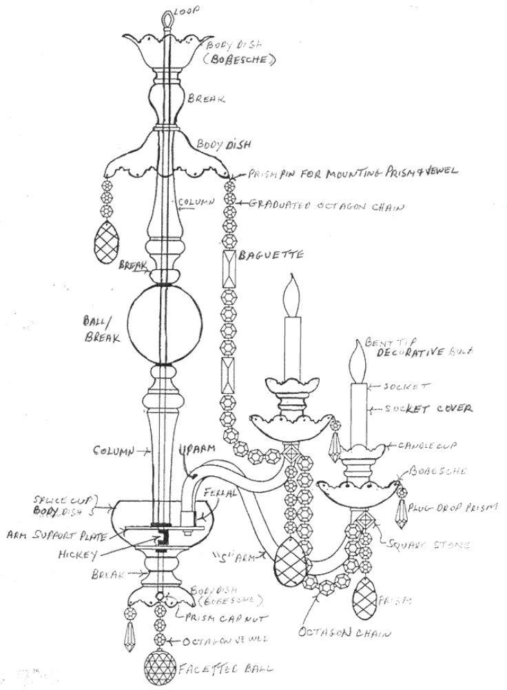 wiring diagram for a chandelier