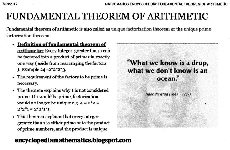 Fundamental theorem of arithmetic.
