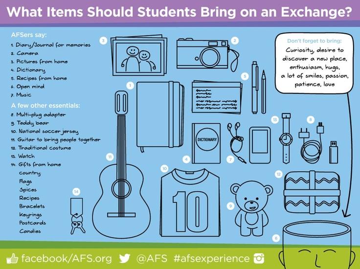 ¿Qué cosas debe empacar un Estudiante de Intercambio?  #ViajaconAFS www.afs.org.ar/Formulario