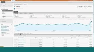 Google Analytics - YouTube