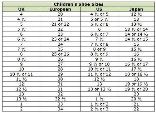 Children's Shoe Size Conversion Chart