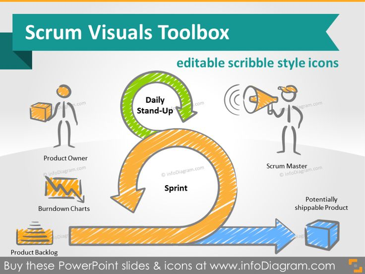 Scrum Project Management Toolbox (PPT icons) #powerpoint #template #theme #scrum #agile