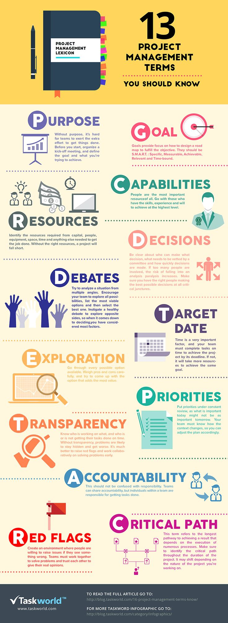13 Project Management Terms You Should Know #infographic #ProjectManagement…