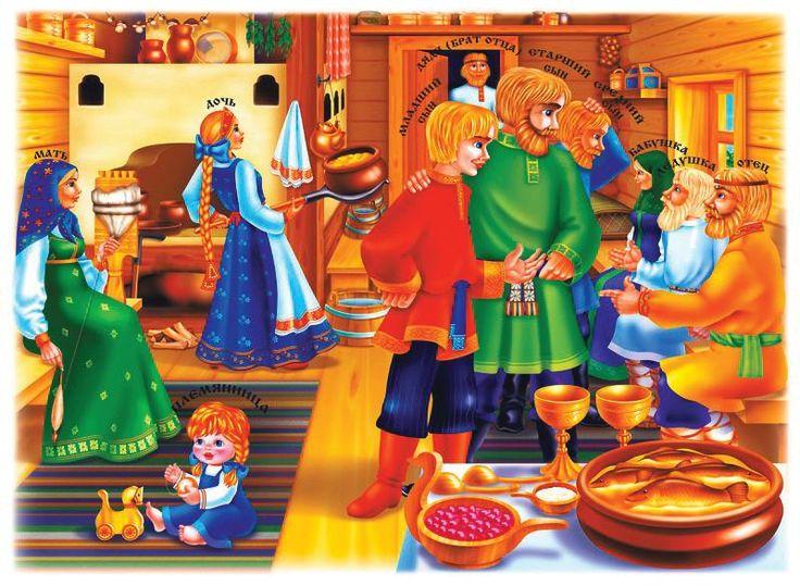 У русского человека родни очень много. И каждый родственник носит странное название, которое требует расшифровки. «Свекор» – отец мужа для своей невестки (производное от «свекровь» -Своя — Кровь…