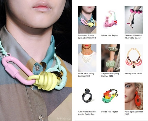 WOMEN'S ACCESSORIES TRENDS S/S 2013.