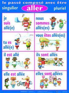 25+ best ideas about Aller passe compose on Pinterest   Aller ...