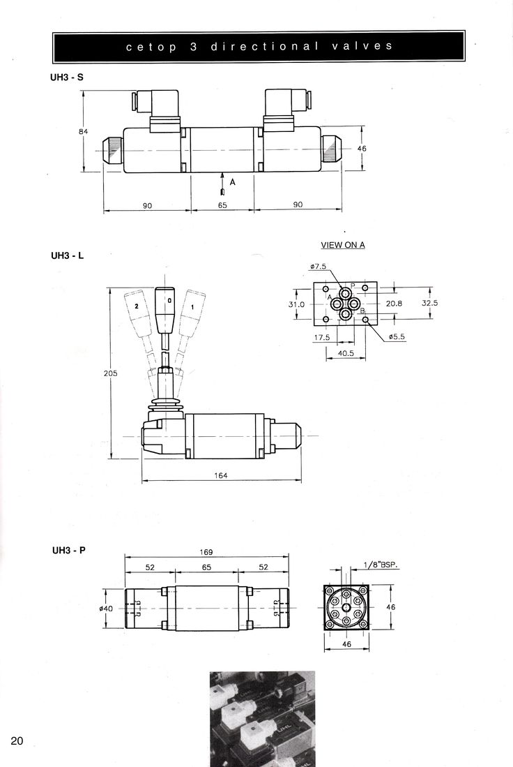 How to wire from winch to solenoid to switch ehow 2016 2016 car - The Order Of The Day Is Cetop 3 Directional Control Valves Pages 19 21