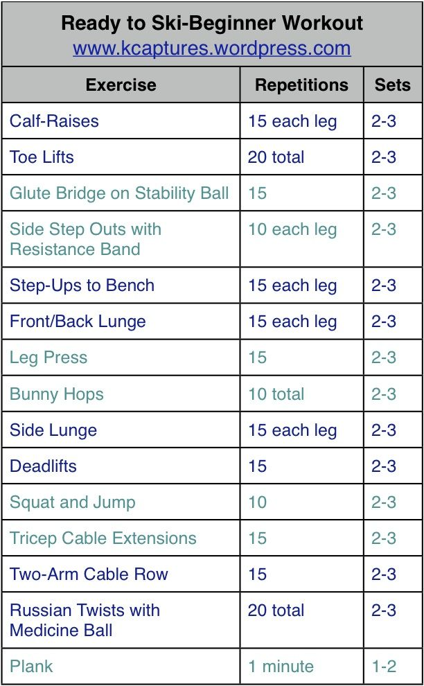 Ready to Ski: Beginner Leg, Arms, and Abs Workout  Doing this tomorrow in prep. for the first trip of the season!