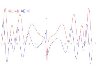 riemann hypothesis youtube