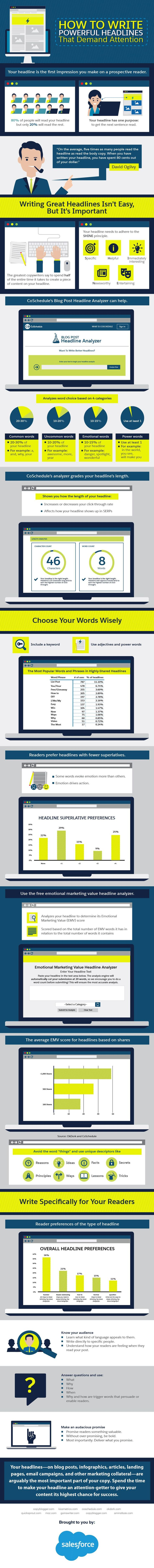 Your headlines - on blog posts,infographics, articles, landing pages, email campaigns and other marketing collateral - are arguably the most important part of your copy.
